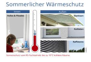 BV Rollladen + Sonnenschutz Pressegrafik Sommerlicher Waermeschutz